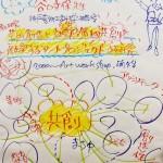 学年会費入金の報告12/アートスコープ田川プロジェクト