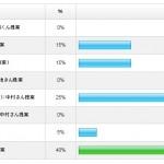 ユニフォーム投票結果/第4回岳陽同窓会36回生実行委員会のご案内(予告)