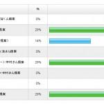 学年会費入金の報告29/ユニフォームスタイル投票・中間発表