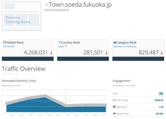 添田町サイトデータ