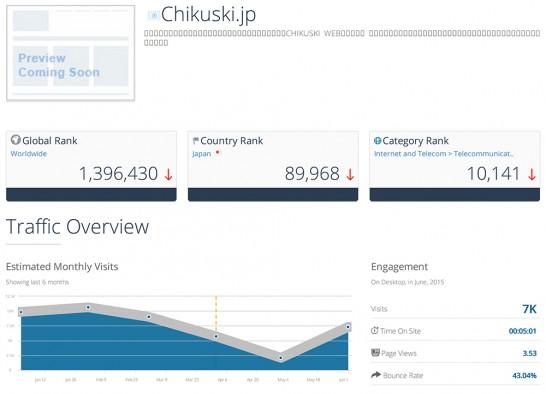 chikuskiサイトデータ