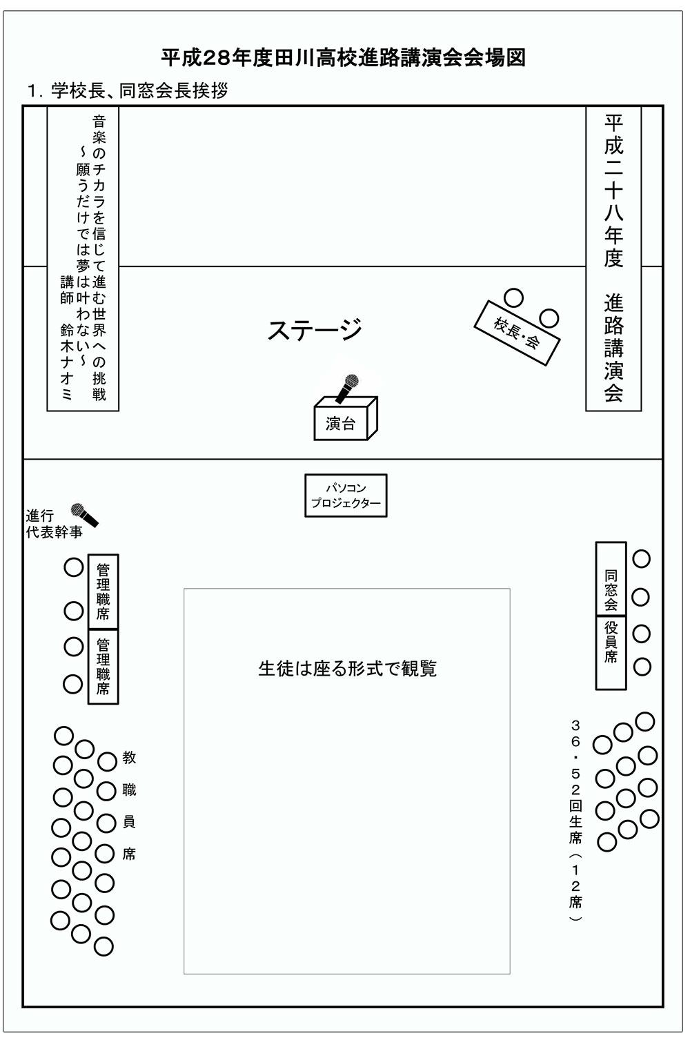 進路講演会会場図1-(1)