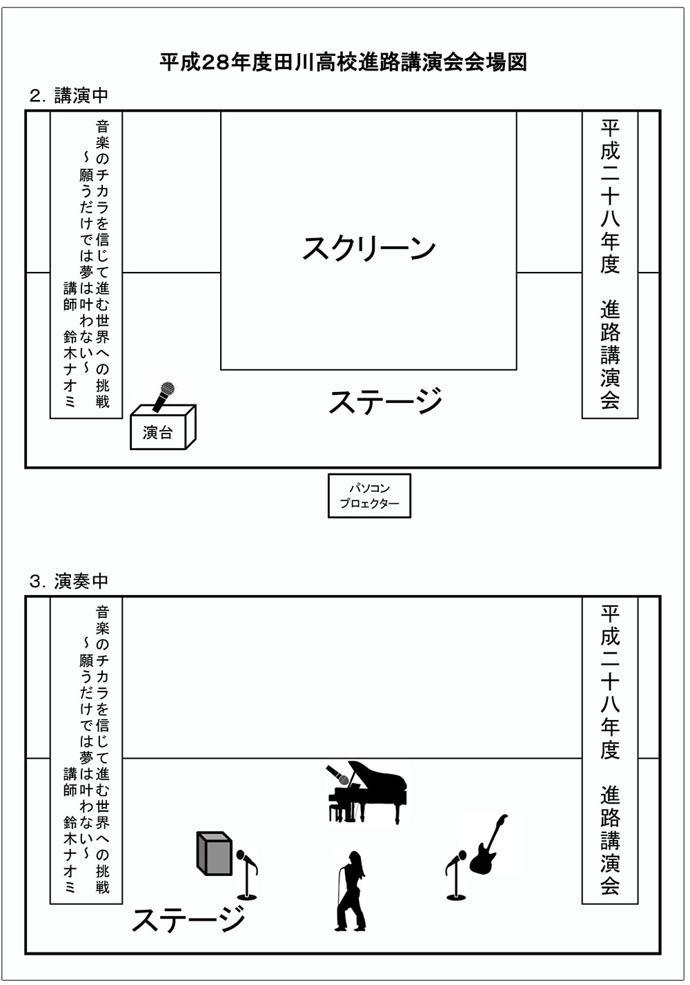 進路講演会会場図2