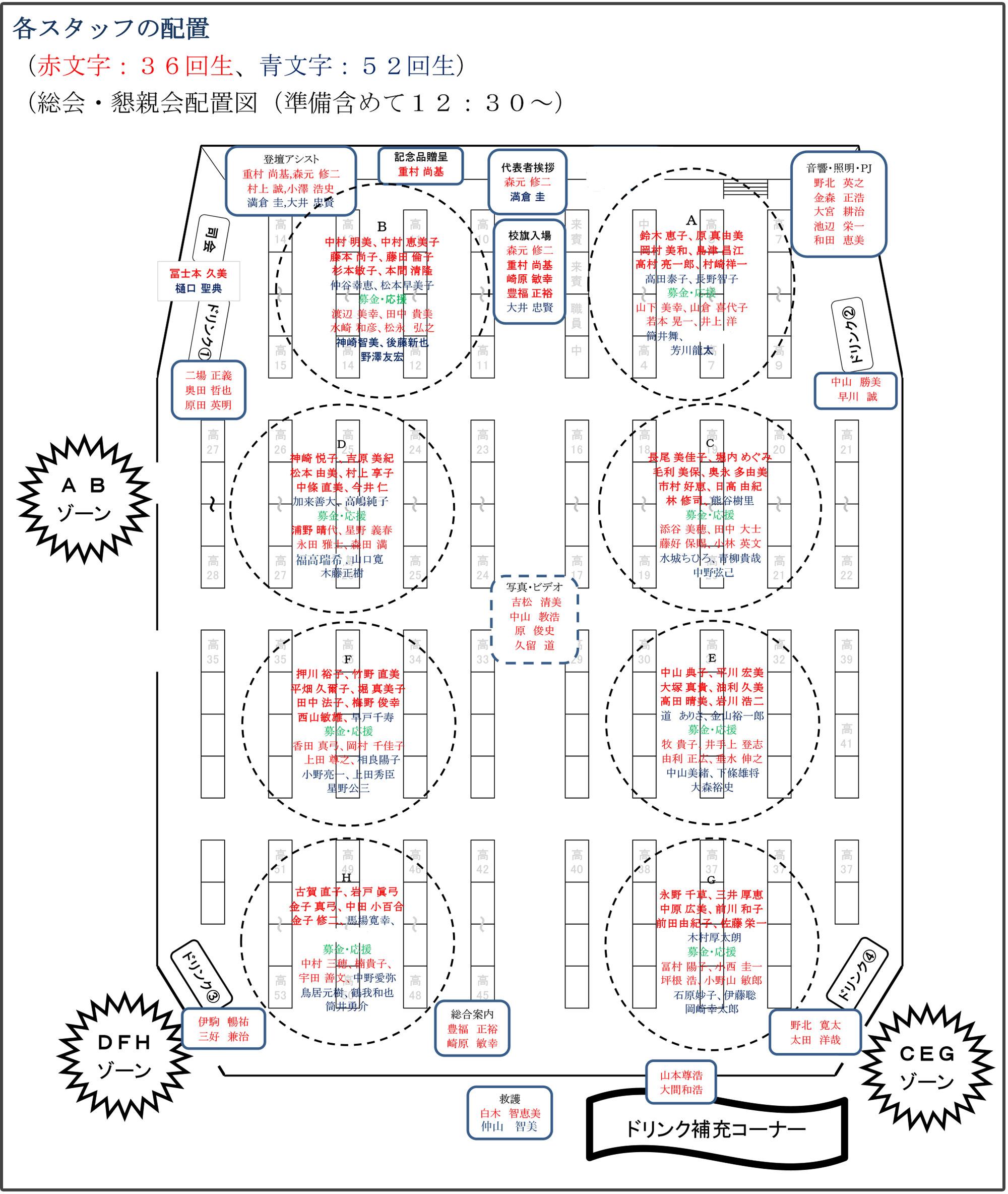 記念講堂ホール内スタッフの配置(撮影班・中山君提供資料)