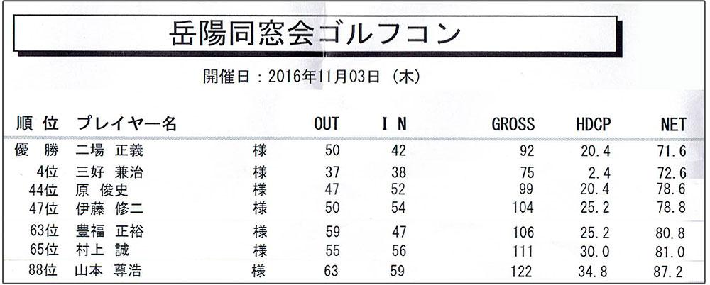 %e3%82%b9%e3%82%b3%e3%82%a2